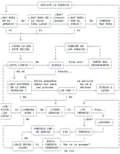 algoritmo-masculino-pa-elegir-ropa.jpg